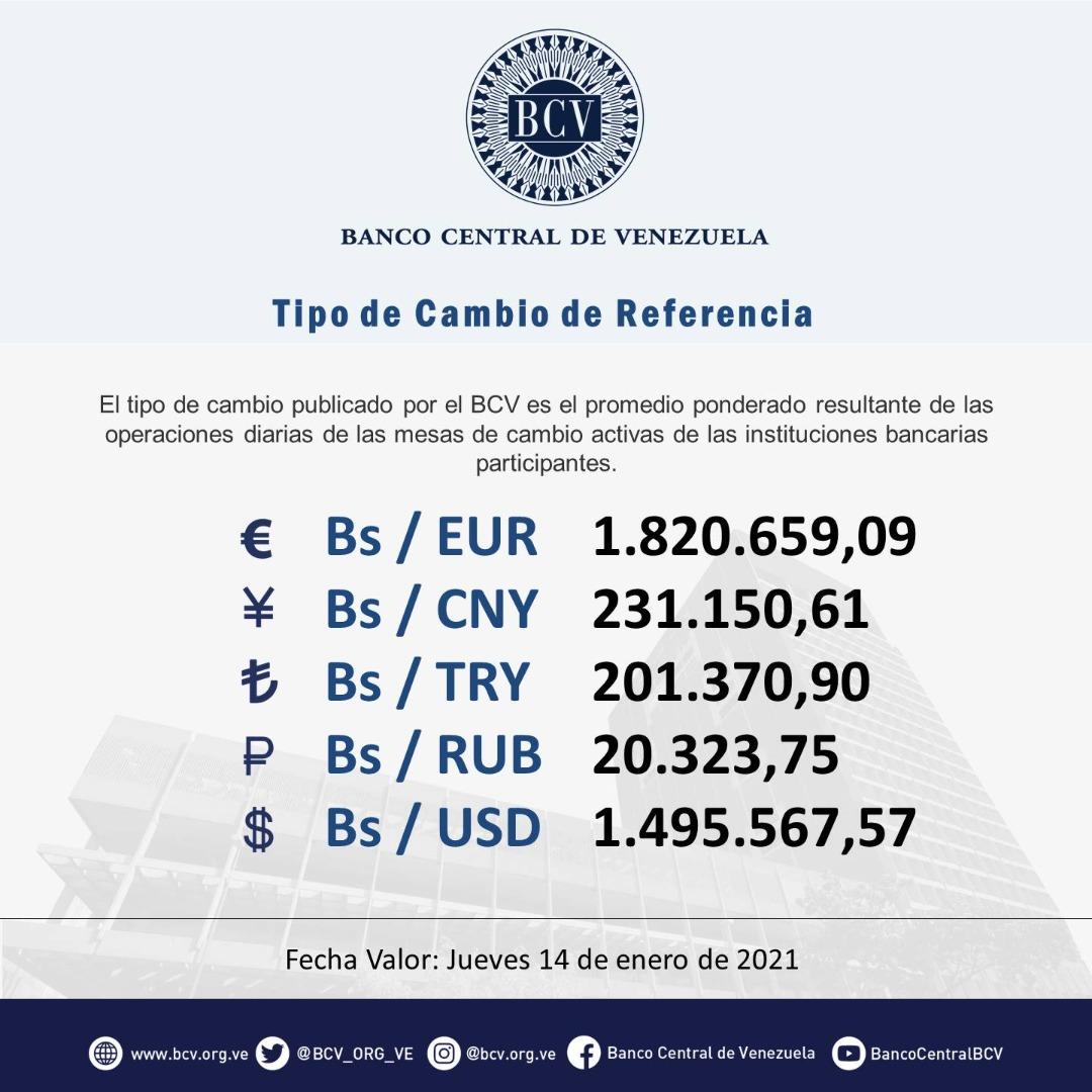 Precio del dólar paralelo superó los 1,5 millones de bolívares este #14Ene 1