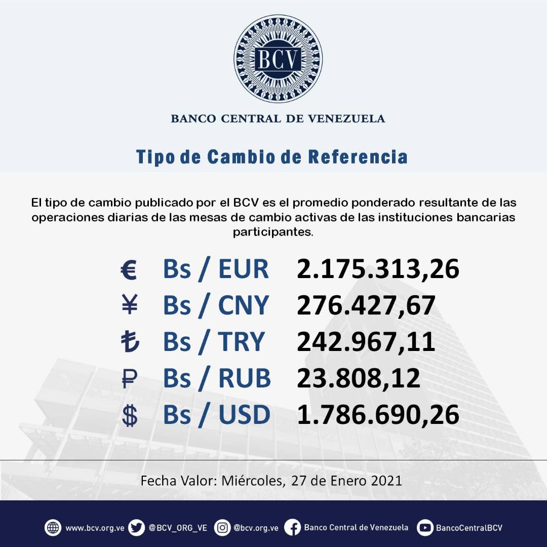 Precio del dólar paralelo abre al alza y se acerca a los 1,9 millones de bolívares 2