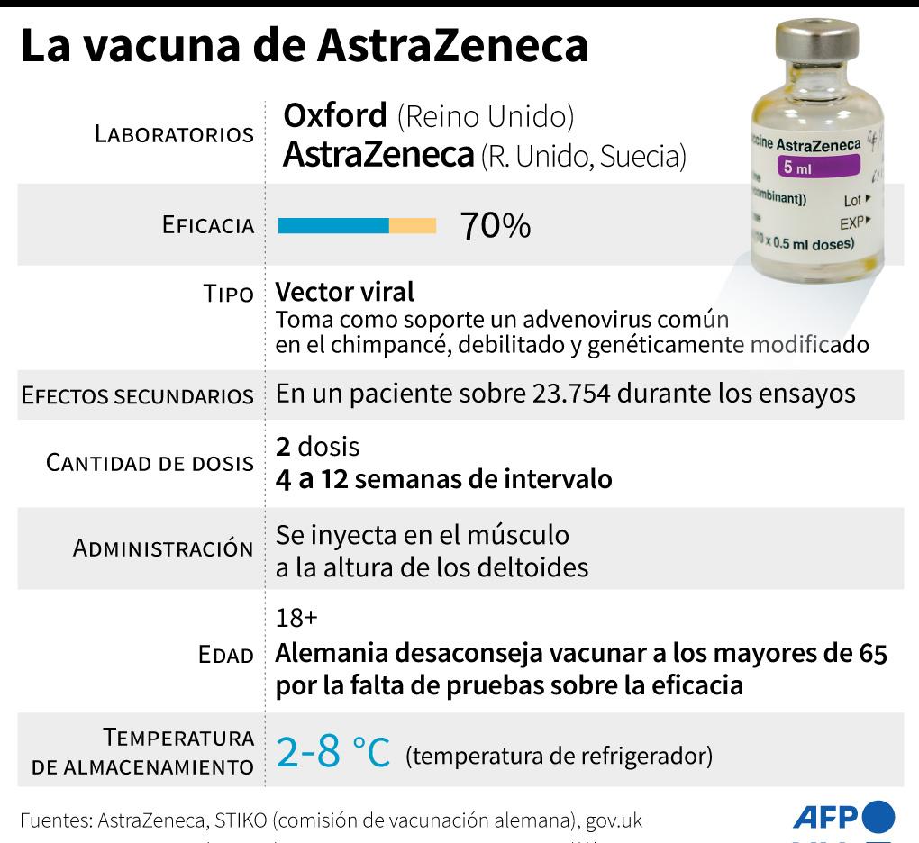 vacuna Venezuela