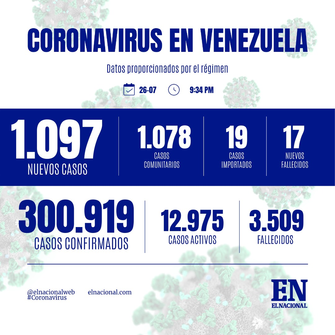 casos venezuela