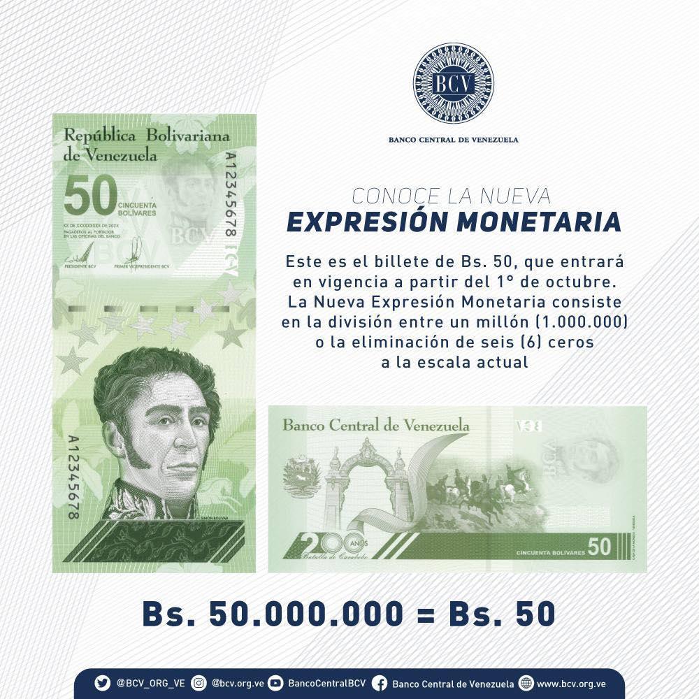 cono monetario